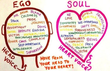 ego+and+soul